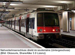 nahverkehr gare du nord paris zentrum