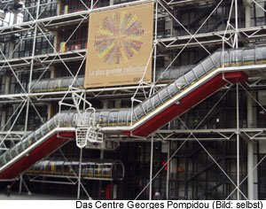 Museum Centre Georges Pompidou