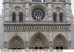 Notre Dame Paris, Kathedrale in Paris