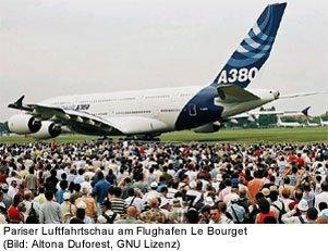 Le Bourget Flugschau Event