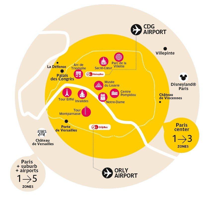 Zonen Nahverkerh RATP
